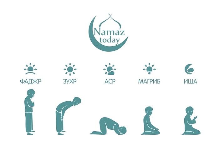 Утренний намаз - фаджр: сколько ракатов, время. Молитва в исламе